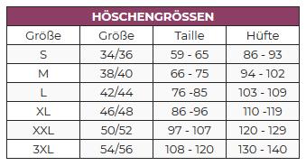 H-schen-Alt