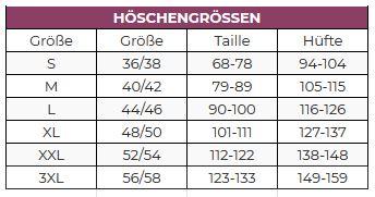 h-schengr-ssen