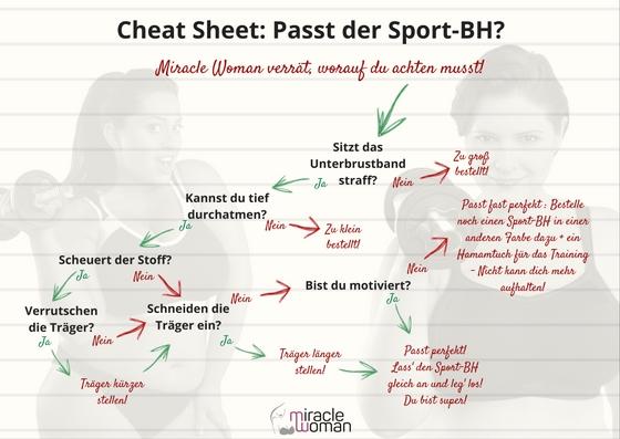 Cheat-Sheet-Passt-der-Sport-BH